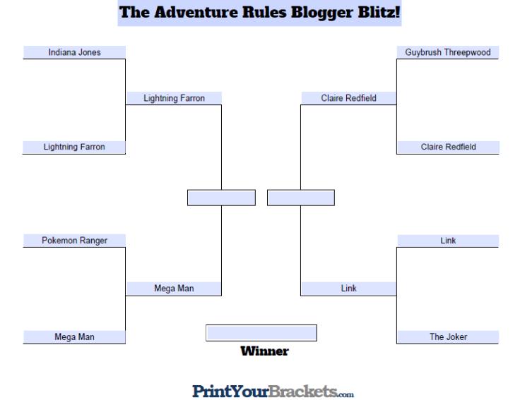 Blogger Blitz Semifinal Bracket