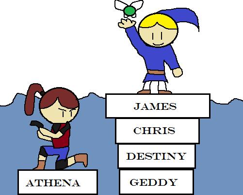 Claire vs Link Vote
