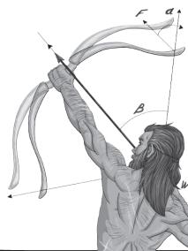 Dungeon World Archer