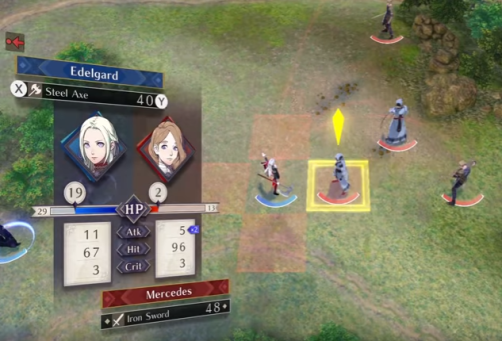 FE Three Houses Combat Forecast