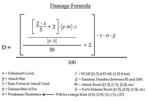 Pokemon Damage Calc