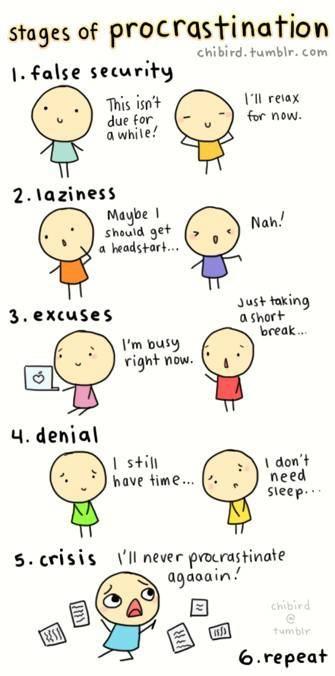 Procrastination Meme 3