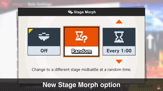 Stage Morph