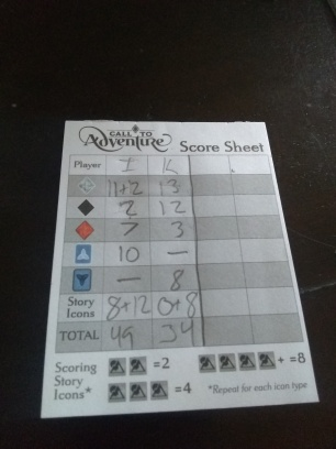 Call to Adventure Score Card