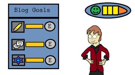Adventure Rules Blog Goals 2020
