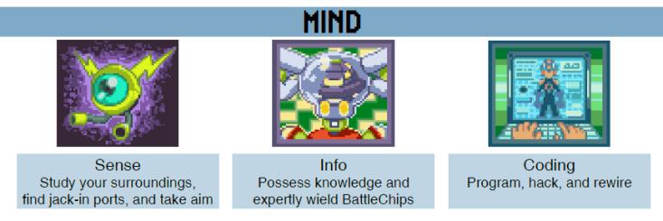 NetBattlers Mind Skills